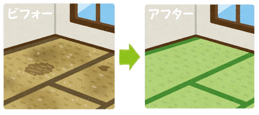 遺品整理・ゴミ屋敷片付け作業における原状回復のイラスト